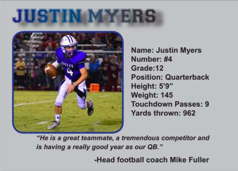 Justin Myers- Allstar Athletes