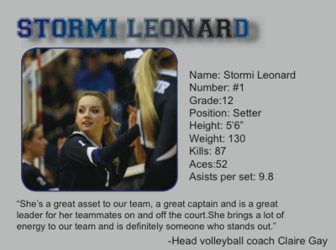 All-Star Athletes Stormi Leonard