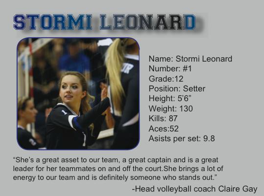 All-Star Athletes Stormi Leonard