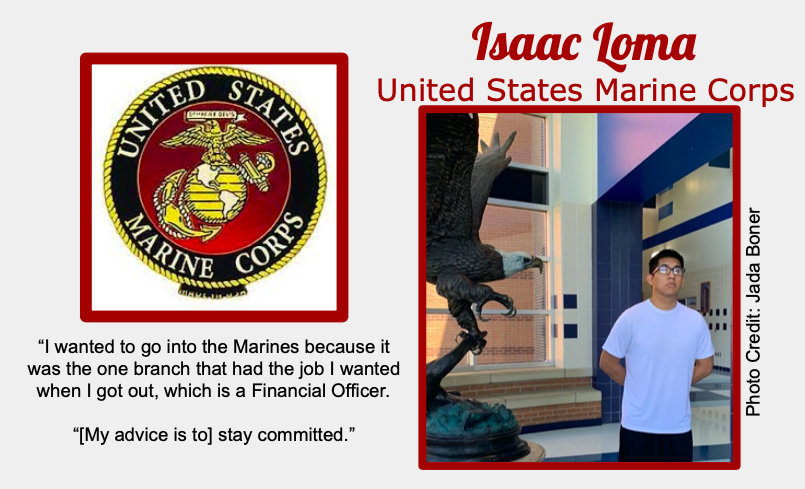 Isaac Loma Signs With USMC