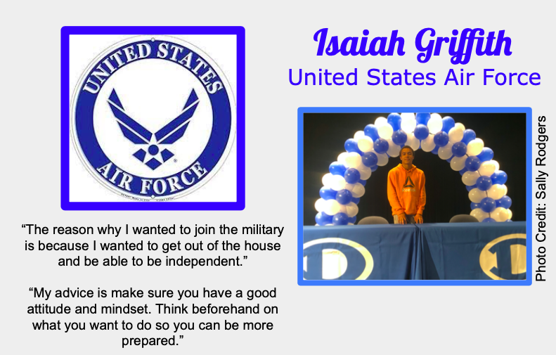 Isaiah Griffith Signs with USAF