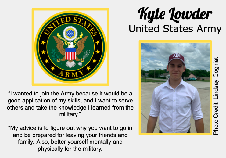 Kyle Lowder Signs With US Army